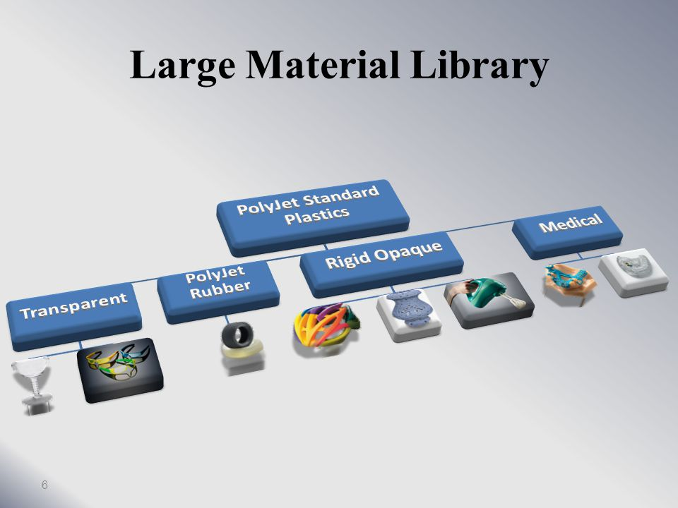 Large Material Library 6