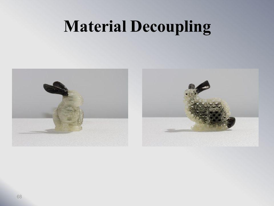 Material Decoupling 67