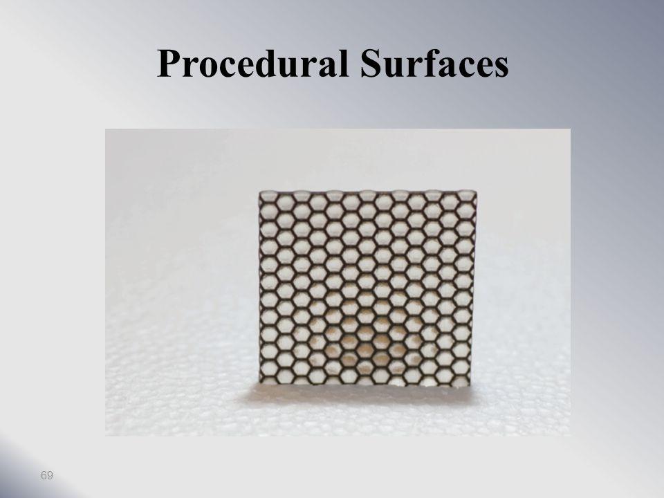 Material Decoupling 68