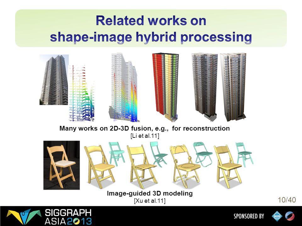 10/40 10 Image-guided 3D modeling [Xu et al.11] Many works on 2D-3D fusion, e.g., for reconstruction [Li et al.11]