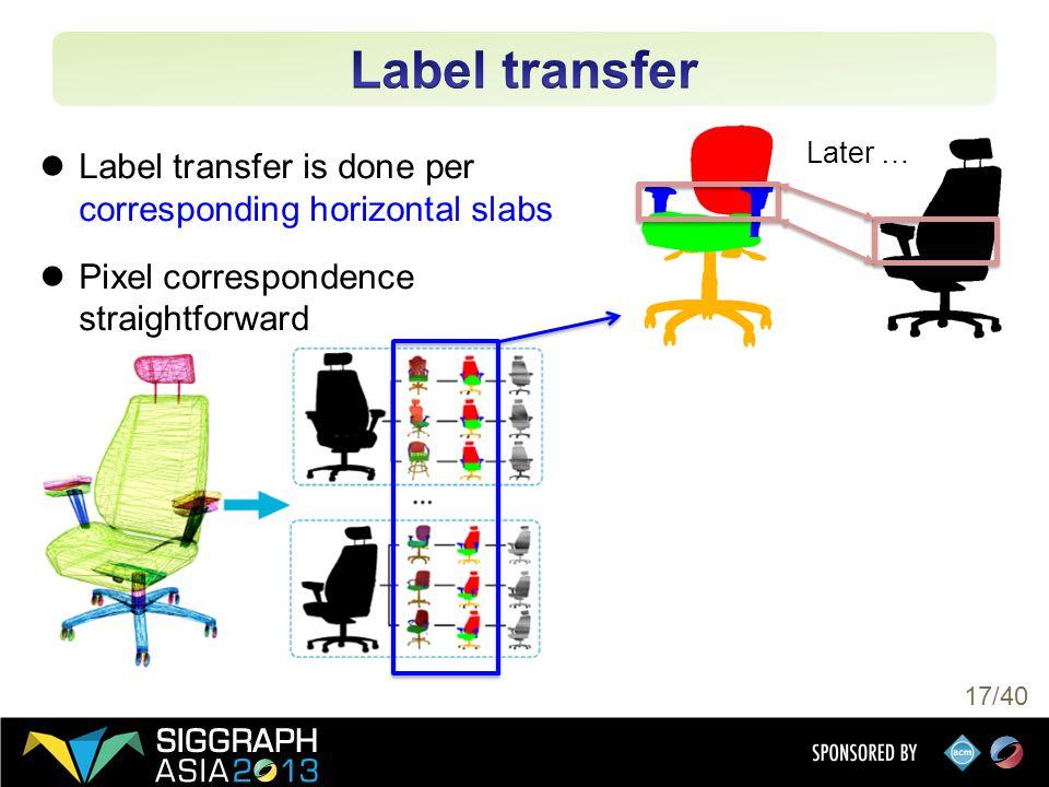 17/40 Label transfer is done per corresponding horizontal slabs Pixel correspondence straightforward Later …
