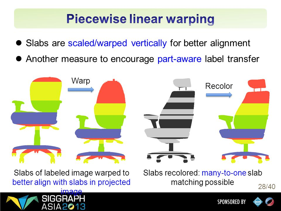 28/40 Slabs are scaled/warped vertically for better alignment Another measure to encourage part-aware label transfer Slabs of labeled image warped to better align with slabs in projected image Warp Slabs recolored: many-to-one slab matching possible Recolor