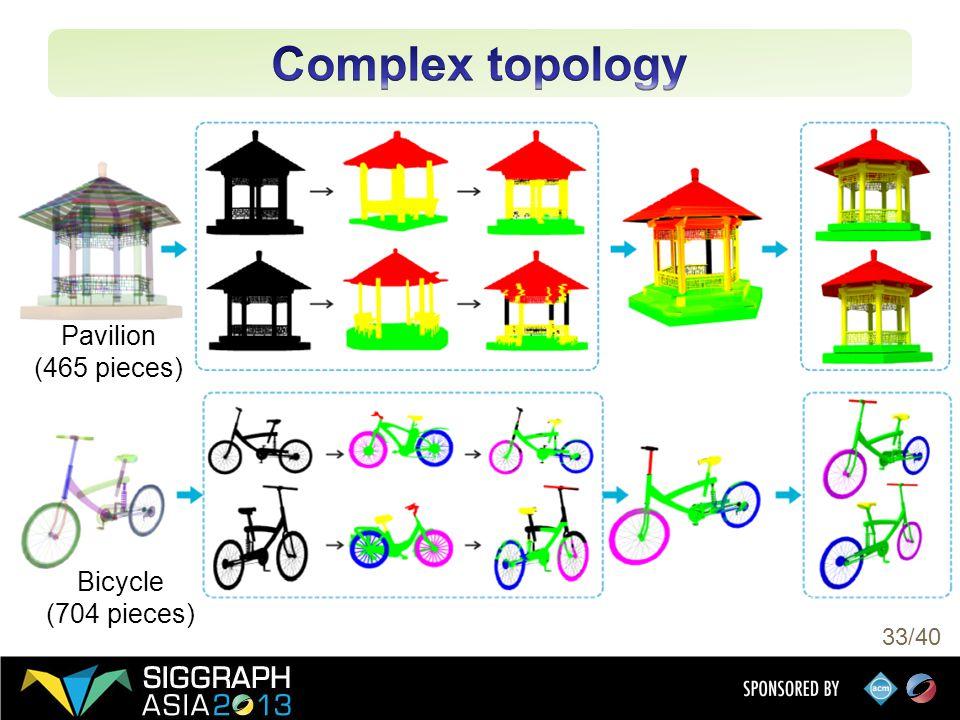 33/40 Pavilion (465 pieces) Bicycle (704 pieces)