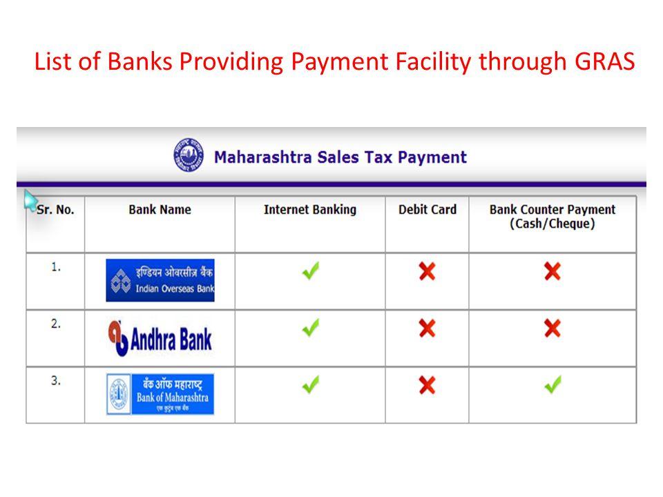 List of Banks Providing Payment Facility through GRAS