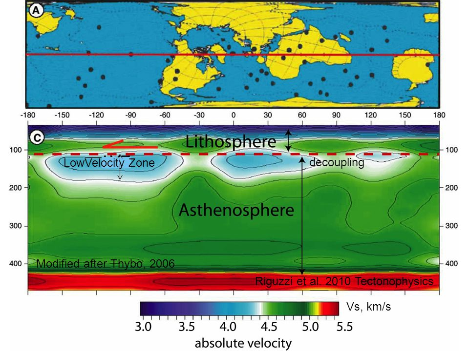 Modified after Thybo, 2006 LowVelocity Zone Riguzzi et al. 2010 Tectonophysics decoupling Vs, km/s