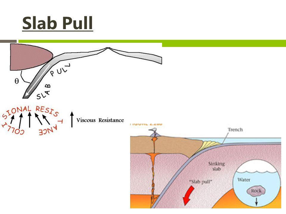 Slab Pull