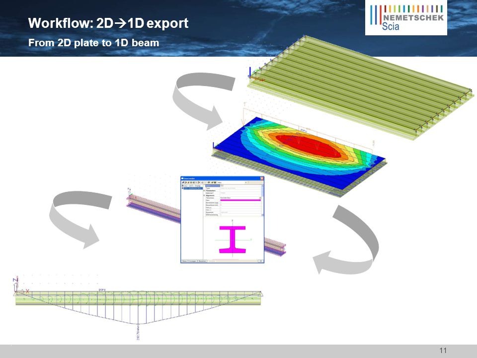 11 Workflow: 2D  1D export From 2D plate to 1D beam