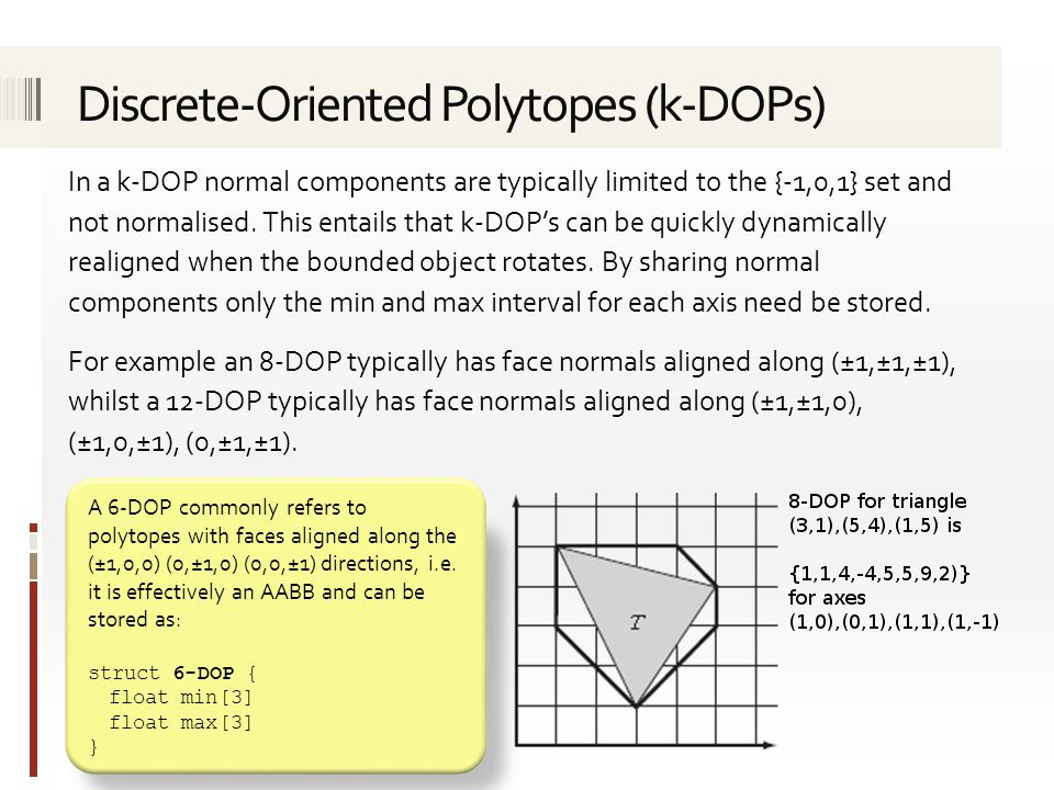 In a k-DOP normal components are typically limited to the {-1,0,1} set and not normalised.
