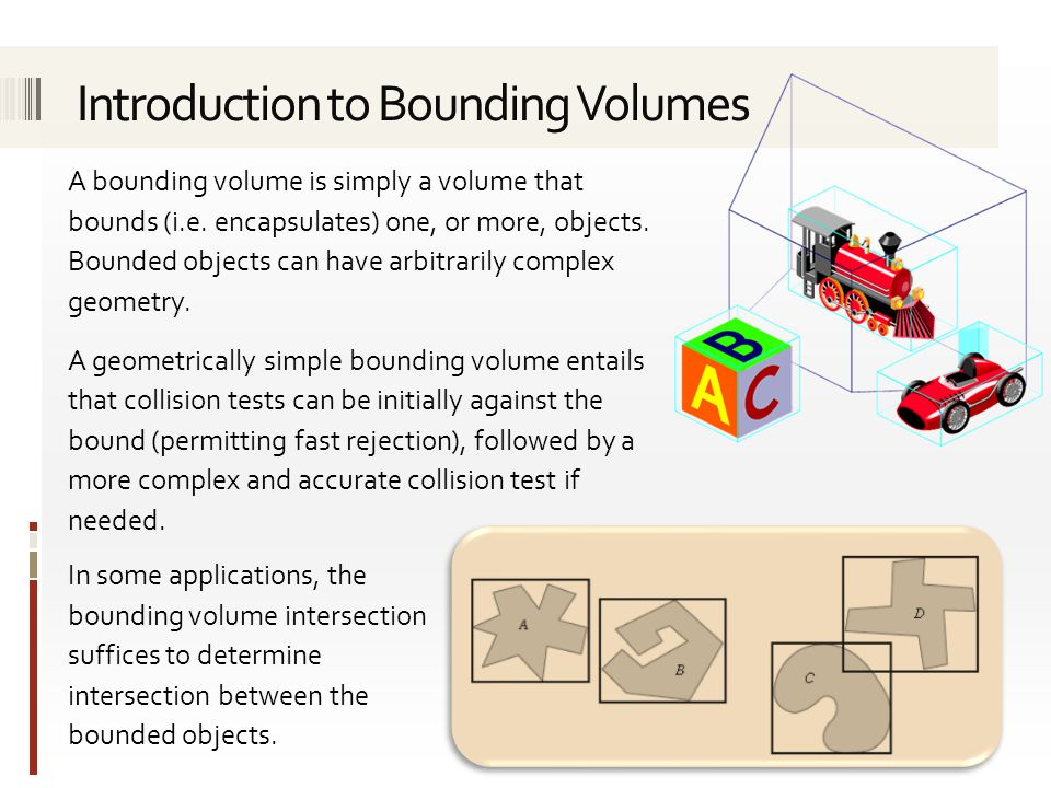 A bounding volume is simply a volume that bounds (i.e.