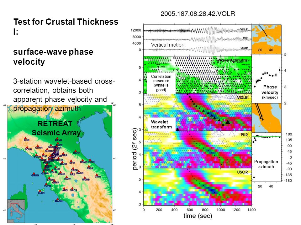 Vertical motion Correlation measure (white is good) Wavelet transform Propagation azimuth Phase velocity (km/sec) RETREAT Seismic Array Test for Crust