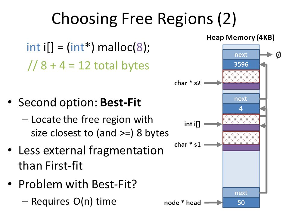 Choosing Free Regions (2) int i[] = (int*) malloc(8); // 8 + 4 = 12 total bytes Second option: Best-Fit – Locate the free region with size closest to (and >=) 8 bytes Less external fragmentation than First-fit Problem with Best-Fit.