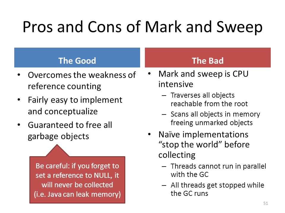Pros and Cons of Mark and Sweep The Good Overcomes the weakness of reference counting Fairly easy to implement and conceptualize Guaranteed to free all garbage objects The Bad Mark and sweep is CPU intensive – Traverses all objects reachable from the root – Scans all objects in memory freeing unmarked objects Naïve implementations stop the world before collecting – Threads cannot run in parallel with the GC – All threads get stopped while the GC runs 51 Be careful: if you forget to set a reference to NULL, it will never be collected (i.e.