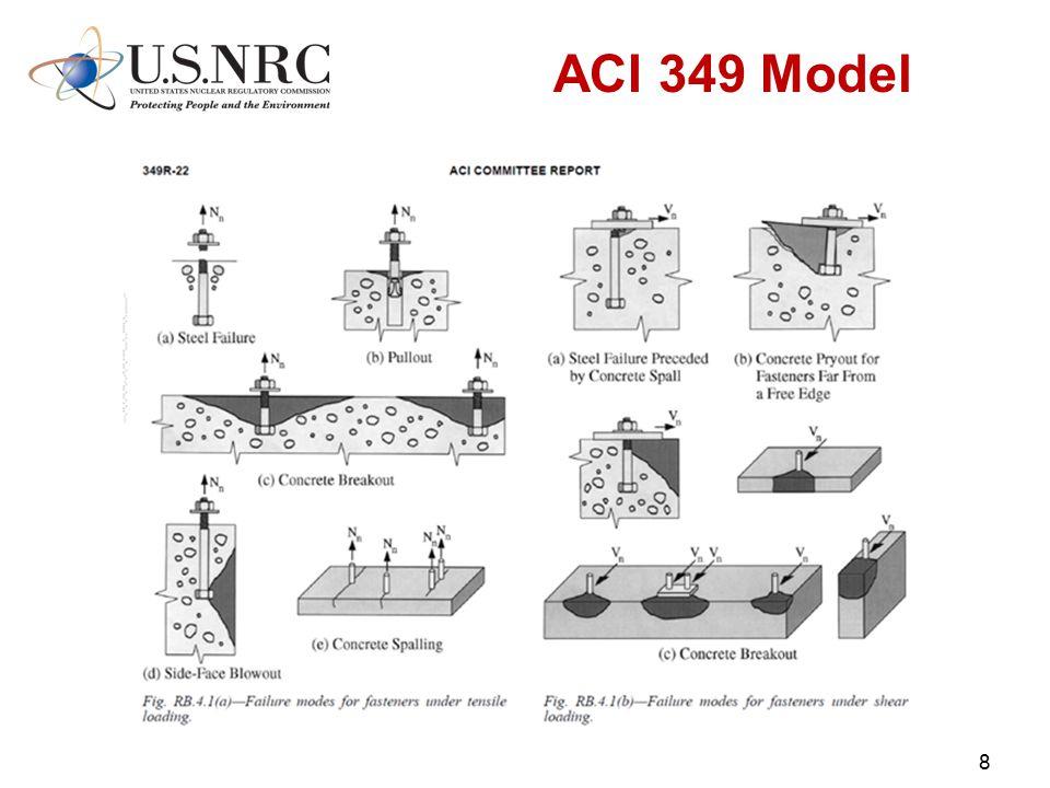 ACI 349 Model 8