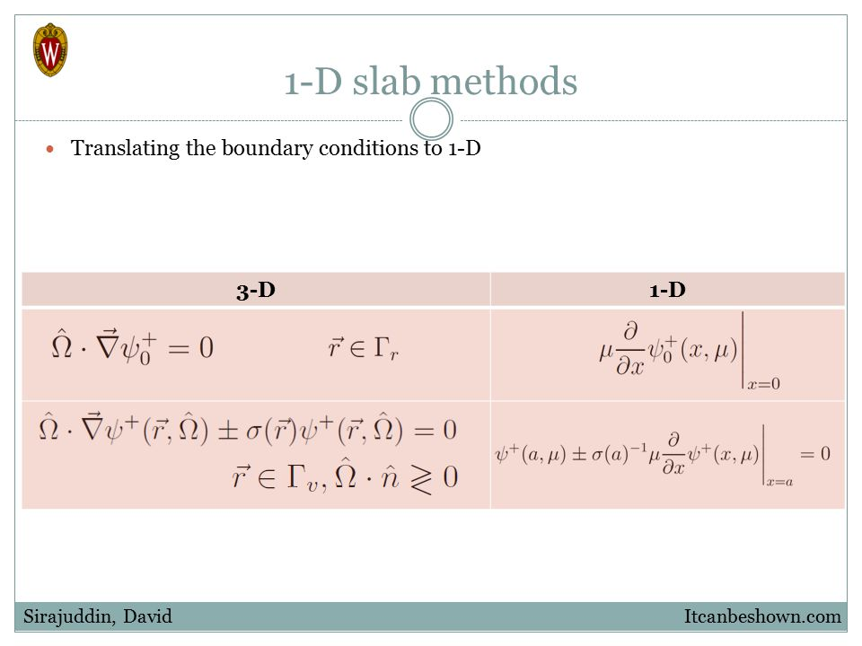 1-D slab methods Translating the boundary conditions to 1-D Itcanbeshown.comSirajuddin, David 3-D1-D
