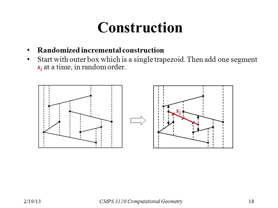 2/19/13CMPS 3120 Computational Geometry18 Construction Randomized incremental construction Start with outer box which is a single trapezoid.