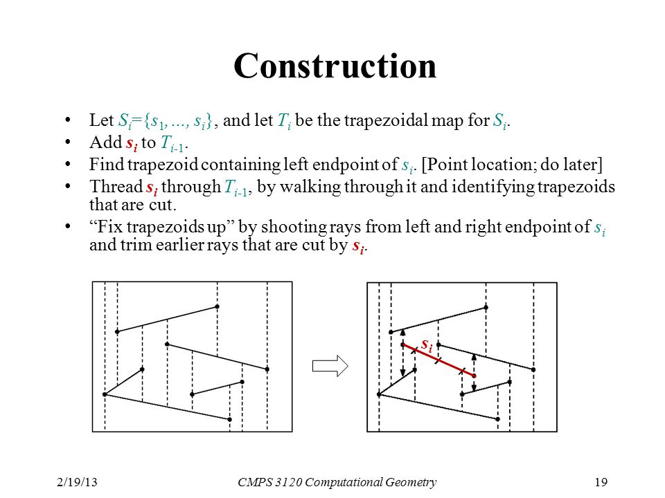 2/19/13CMPS 3120 Computational Geometry19 Construction Let S i ={s 1,…, s i }, and let T i be the trapezoidal map for S i. Add s i to T i-1. Find trap