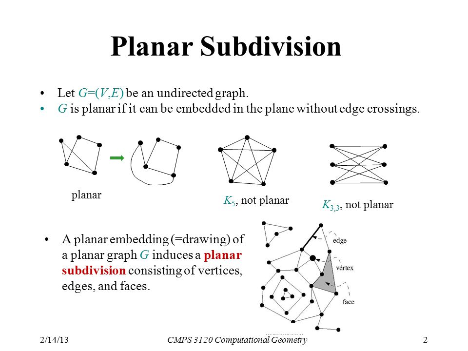 2/14/13CMPS 3120 Computational Geometry2 Planar Subdivision Let G=(V,E) be an undirected graph. G is planar if it can be embedded in the plane without