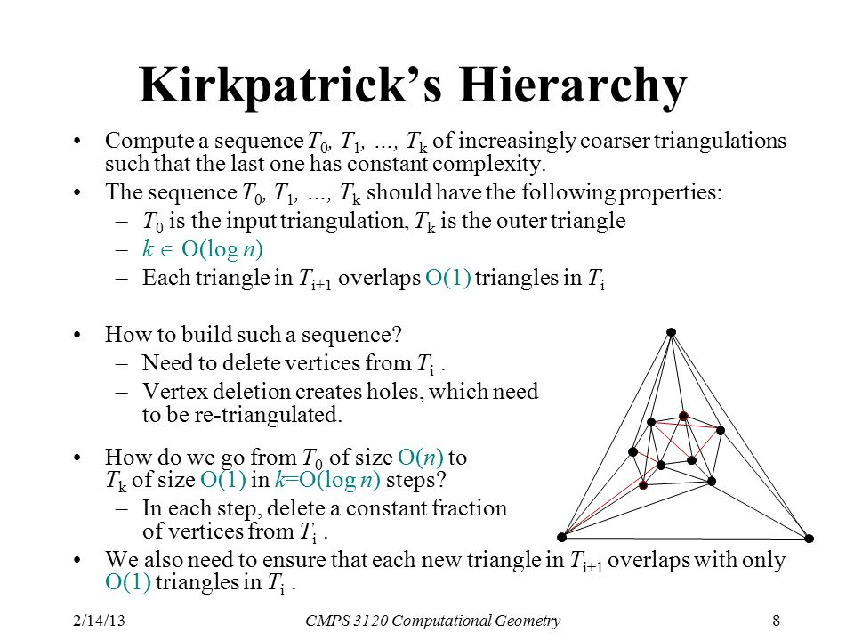 2/14/13CMPS 3120 Computational Geometry8 Kirkpatrick's Hierarchy Compute a sequence T 0, T 1, …, T k of increasingly coarser triangulations such that