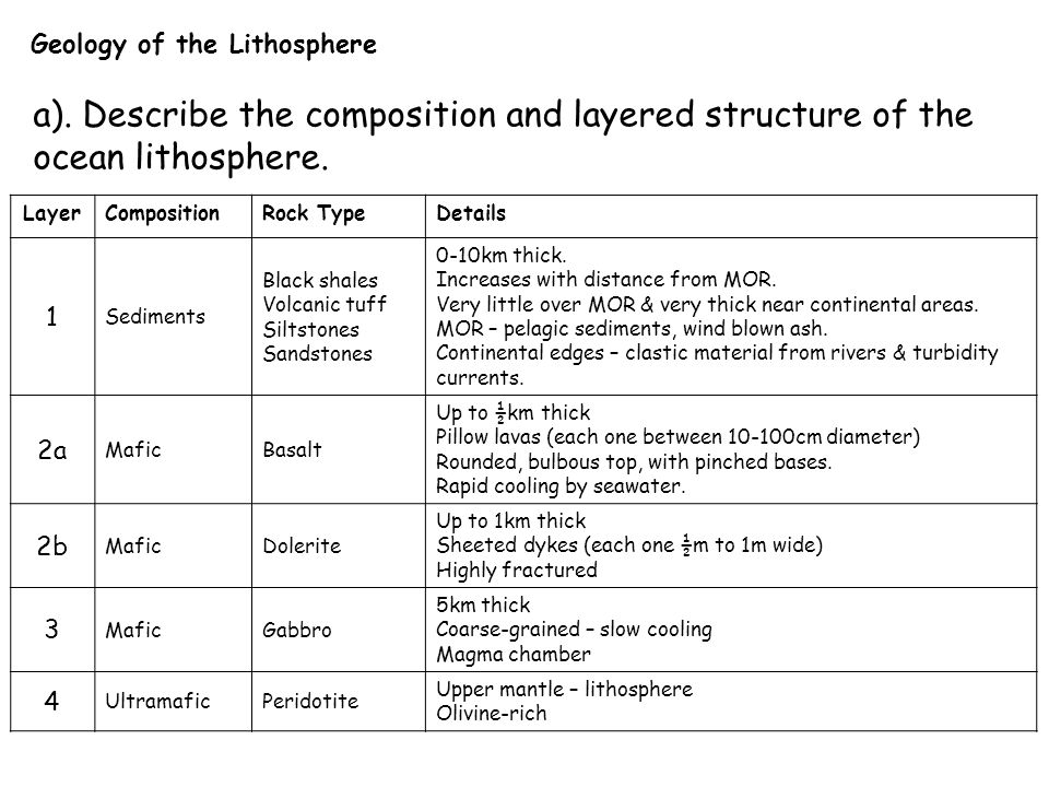 a). Describe the composition and layered structure of the ocean lithosphere.