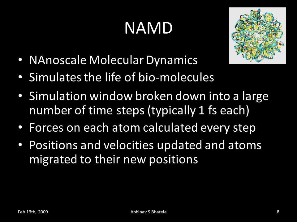 Parallelization of NAMD Hybrid Decomposition Feb 13th, 2009Abhinav S Bhatele9