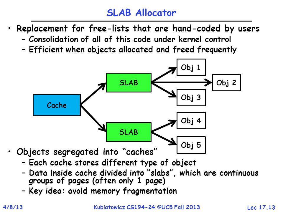 Lec 17.13 4/8/13Kubiatowicz CS194-24 ©UCB Fall 2013 SLAB Allocator Replacement for free-lists that are hand-coded by users –Consolidation of all of this code under kernel control –Efficient when objects allocated and freed frequently Objects segregated into caches –Each cache stores different type of object –Data inside cache divided into slabs , which are continuous groups of pages (often only 1 page) –Key idea: avoid memory fragmentation Cache SLAB Obj 1 Obj 2 Obj 3 Obj 5 Obj 4