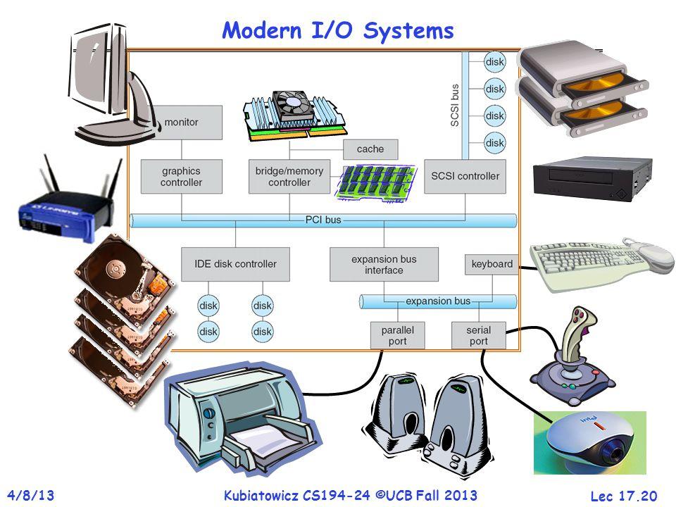 Lec 17.20 4/8/13Kubiatowicz CS194-24 ©UCB Fall 2013 Modern I/O Systems
