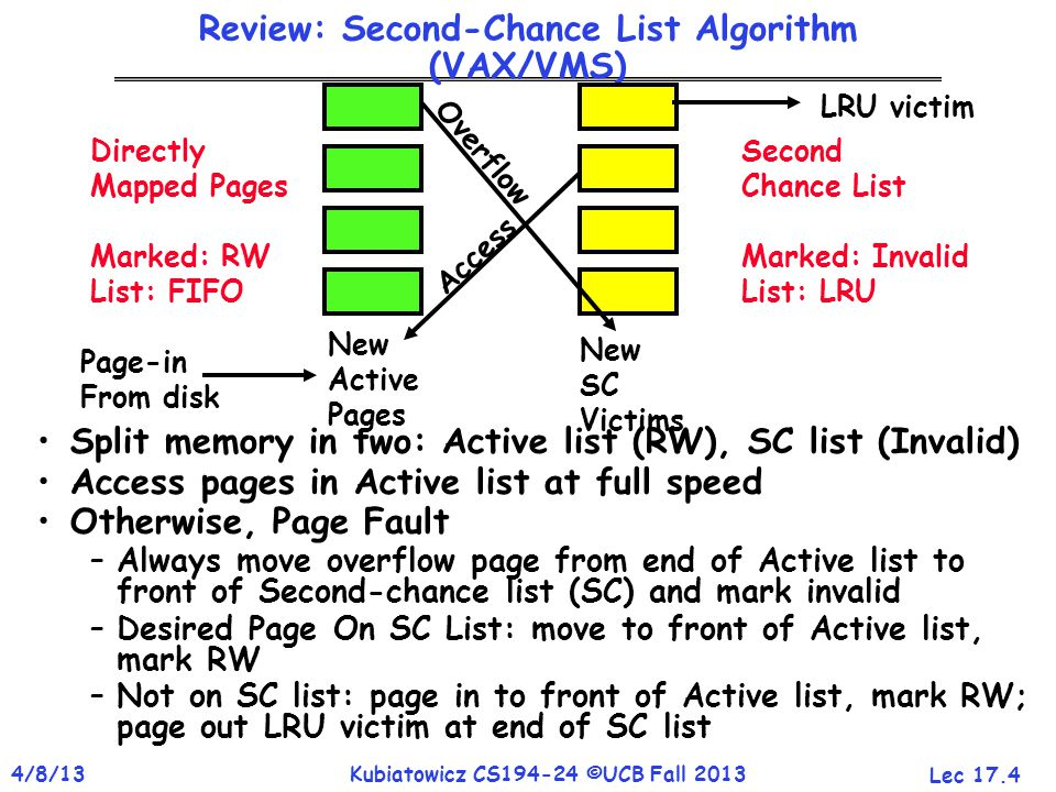 Lec 17.4 4/8/13Kubiatowicz CS194-24 ©UCB Fall 2013 Review: Second-Chance List Algorithm (VAX/VMS) Split memory in two: Active list (RW), SC list (Invalid) Access pages in Active list at full speed Otherwise, Page Fault –Always move overflow page from end of Active list to front of Second-chance list (SC) and mark invalid –Desired Page On SC List: move to front of Active list, mark RW –Not on SC list: page in to front of Active list, mark RW; page out LRU victim at end of SC list Directly Mapped Pages Marked: RW List: FIFO Second Chance List Marked: Invalid List: LRU LRU victim Page-in From disk New Active Pages Access New SC Victims Overflow