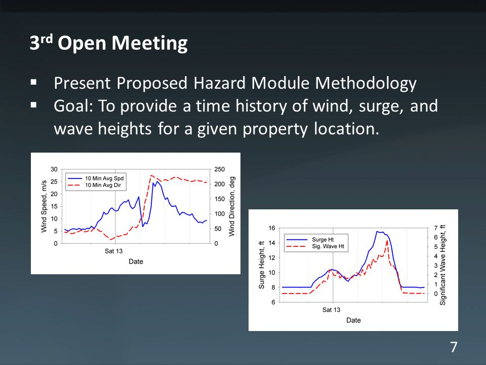 7 3 rd Open Meeting  Present Proposed Hazard Module Methodology  Goal: To provide a time history of wind, surge, and wave heights for a given proper