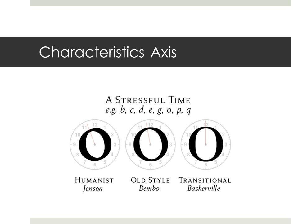 Characteristics Axis