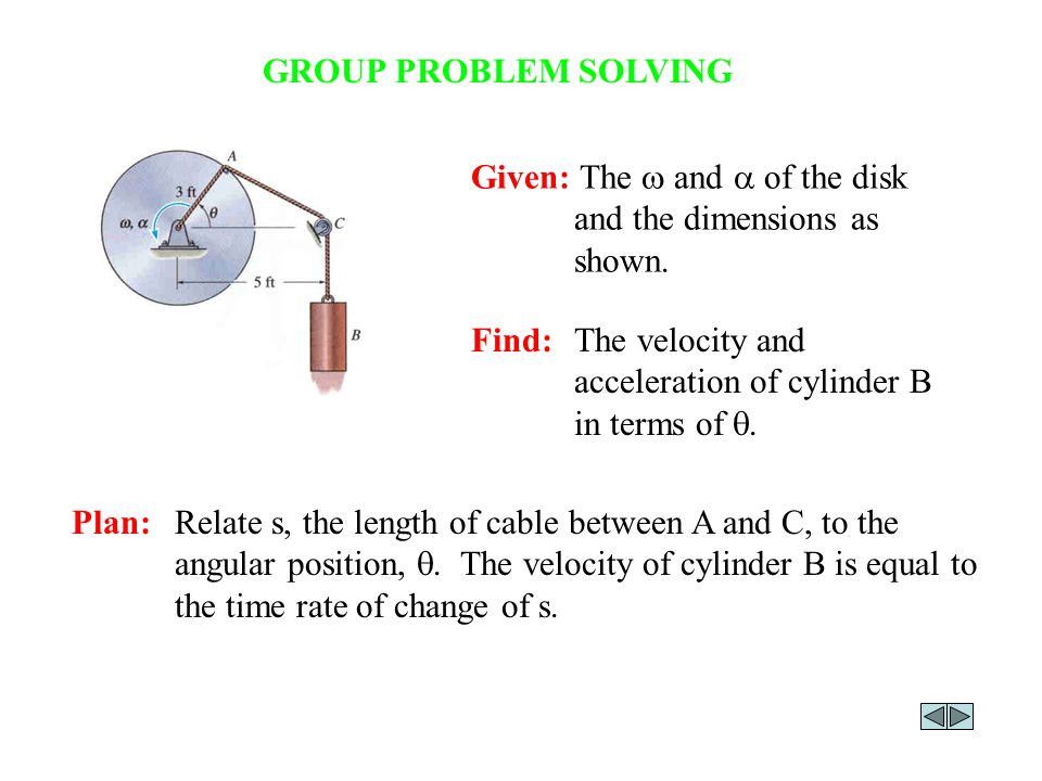 GROUP PROBLEM SOLVING (continued) Law of cosines: s = (3) 2 + (5) 2 – 2(3)(5) cos  v B = (0.5)[34 – 30 cos  ] -0.5 (30 sin  )  v B = [15 sin  ]/ 34 – 30 cos  30cos  ) 3/2 - (34 sin  ) sin  )(30  (-0.5)(15  30cos  - 34 sin  ) 15  cos  (15  2 aBaB    cos  ) 3/2 30(34 225  2 sin 2  cos  ) 0.5 30-(34 sin  )  15(  2 cos  aBaB     Solution: