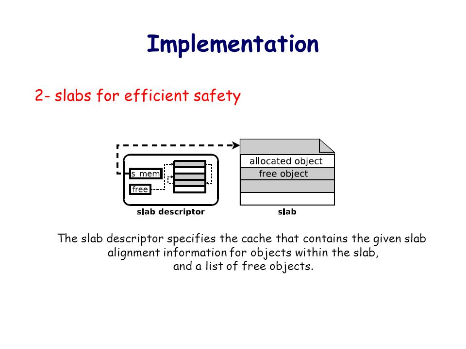 Implementation 2- slabs for efficient safety The slab descriptor specifies the cache that contains the given slab alignment information for objects within the slab, and a list of free objects.