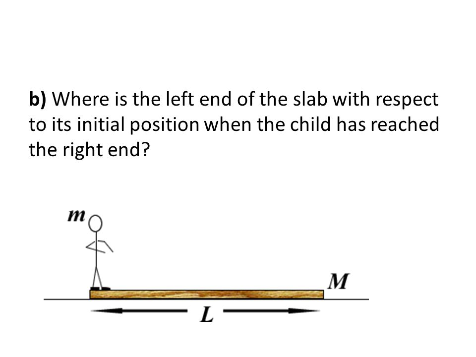 b) Where is the left end of the slab with respect to its initial position when the child has reached the right end?
