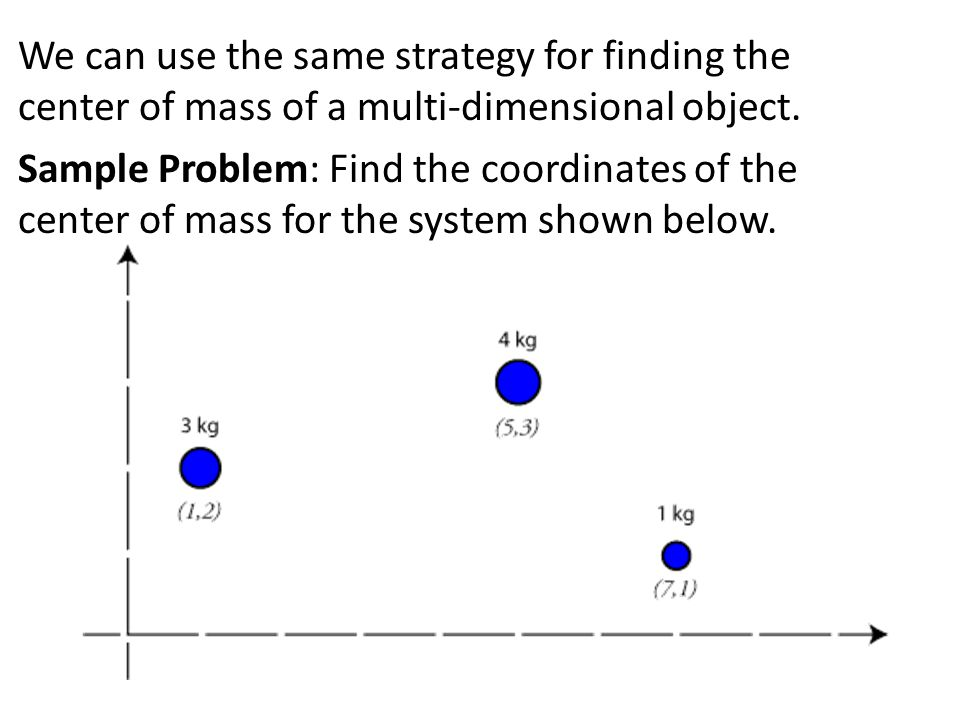 We can use the same strategy for finding the center of mass of a multi-dimensional object. Sample Problem: Find the coordinates of the center of mass