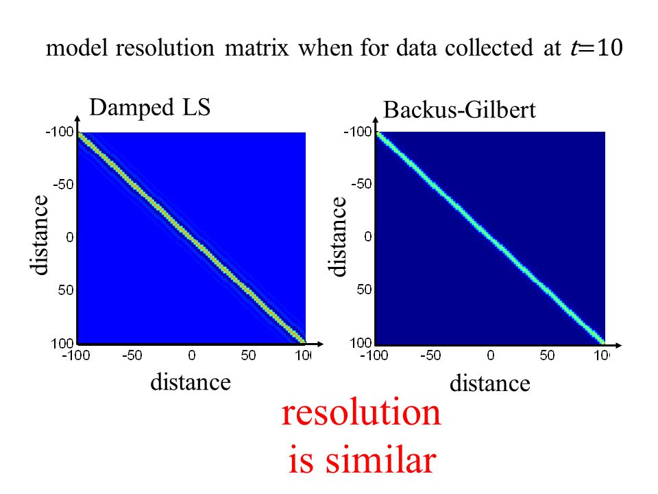 Damped LS distance Backus-Gilbert distance model resolution matrix when for data collected at t=10 resolution is similar