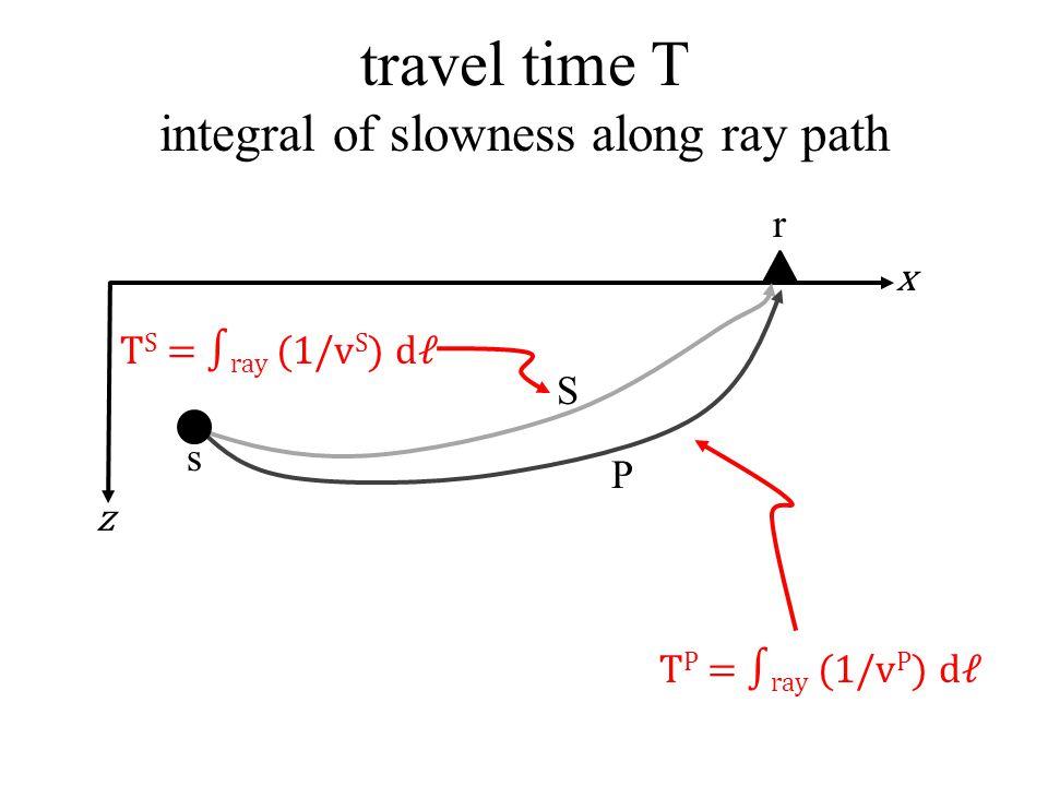 z x P S s r T S = ∫ ray (1/v S ) d travel time T integral of slowness along ray path T P = ∫ ray (1/v P ) d