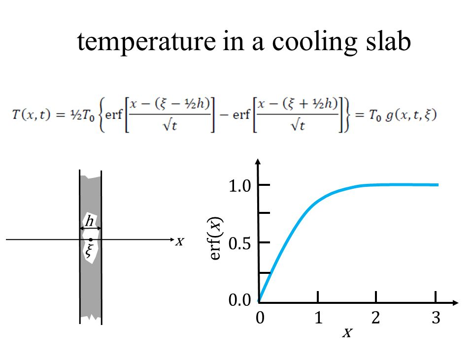 Try both damped least squares Backus-Gilbert