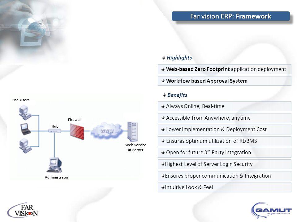 Highlights Benefits Firewall Administrator End Users Hub Web Service at Server Far vision ERP: Framework Web-based Zero Footprint application deployme
