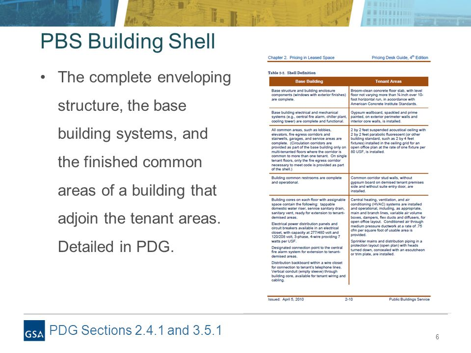 6 PBS Building Shell The complete enveloping structure, the base building systems, and the finished common areas of a building that adjoin the tenant