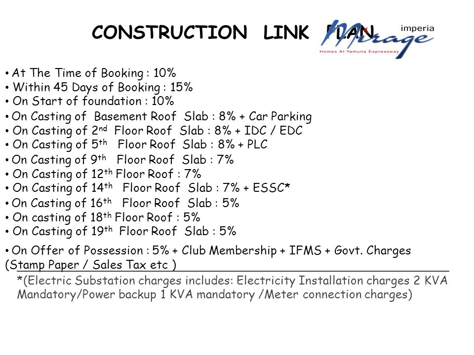 CONSTRUCTION LINK PLAN At The Time of Booking : 10% Within 45 Days of Booking : 15% On Start of foundation : 10% On Casting of Basement Roof Slab : 8% + Car Parking On Casting of 2 nd Floor Roof Slab : 8% + IDC / EDC On Casting of 5 th Floor Roof Slab : 8% + PLC On Casting of 9 th Floor Roof Slab : 7% On Casting of 12 th Floor Roof : 7% On Casting of 14 th Floor Roof Slab : 7% + ESSC* On Offer of Possession : 5% + Club Membership + IFMS + Govt.