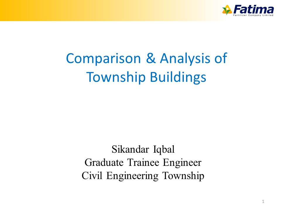 1 Sikandar Iqbal Graduate Trainee Engineer Civil Engineering Township Comparison & Analysis of Township Buildings