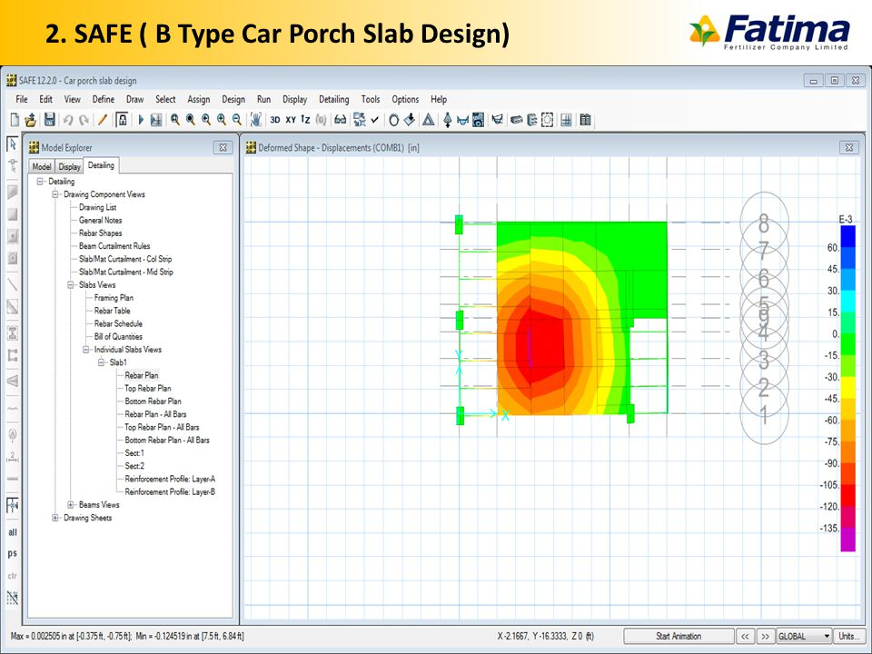 2. SAFE ( B Type Car Porch Slab Design) 29