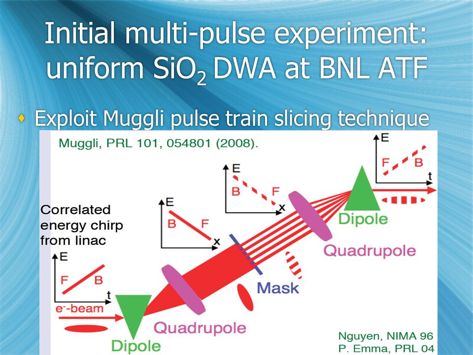Initial multi-pulse experiment: uniform SiO 2 DWA at BNL ATF  Exploit Muggli pulse train slicing technique  400  m spacing, micro-Q=25 pC,  z =80  m  DWA dimensions: a =100  m, b =150  m  Exploit Muggli pulse train slicing technique  400  m spacing, micro-Q=25 pC,  z =80  m  DWA dimensions: a =100  m, b =150  m