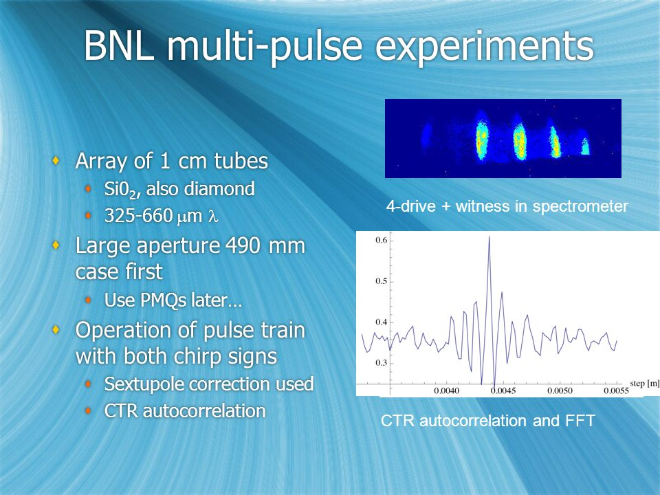 BNL multi-pulse experiments  Array of 1 cm tubes  Si0 2, also diamond  325-660  m  Large aperture 490 mm case first  Use PMQs later…  Operation of pulse train with both chirp signs  Sextupole correction used  CTR autocorrelation  Array of 1 cm tubes  Si0 2, also diamond  325-660  m  Large aperture 490 mm case first  Use PMQs later…  Operation of pulse train with both chirp signs  Sextupole correction used  CTR autocorrelation 4-drive + witness in spectrometer CTR autocorrelation and FFT