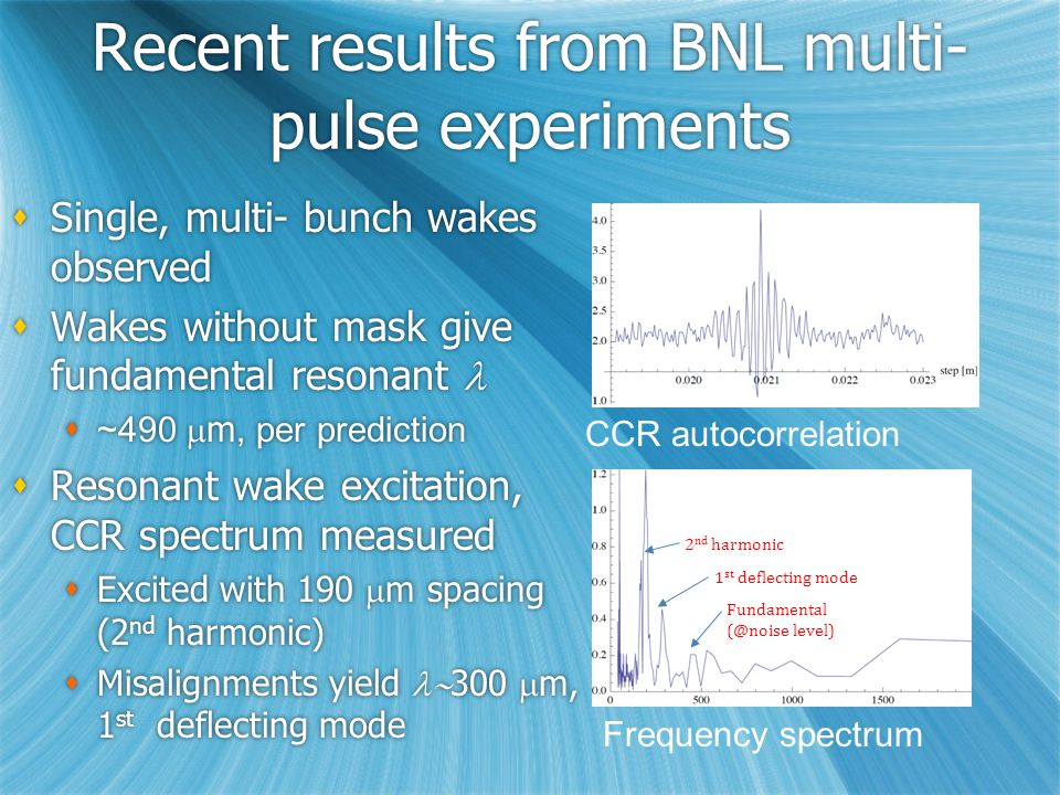 Recent results from BNL multi- pulse experiments  Single, multi- bunch wakes observed  Wakes without mask give fundamental resonant  ~490  m, per prediction  Resonant wake excitation, CCR spectrum measured  Excited with 190  m spacing (2 nd harmonic)  Misalignments yield  300  m, 1 st deflecting mode  Single, multi- bunch wakes observed  Wakes without mask give fundamental resonant  ~490  m, per prediction  Resonant wake excitation, CCR spectrum measured  Excited with 190  m spacing (2 nd harmonic)  Misalignments yield  300  m, 1 st deflecting mode 1 st deflecting mode Fundamental (@noise level) 2 nd harmonic CCR autocorrelation Frequency spectrum