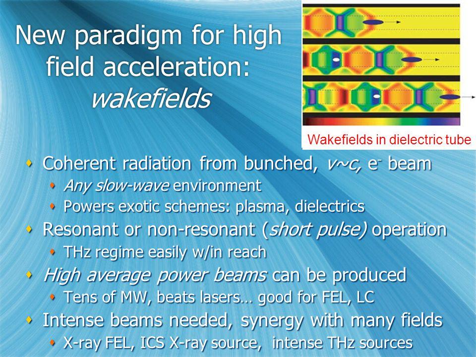 Schematic of wakefield-based collider J.Rosenzweig, et al., Nucl.