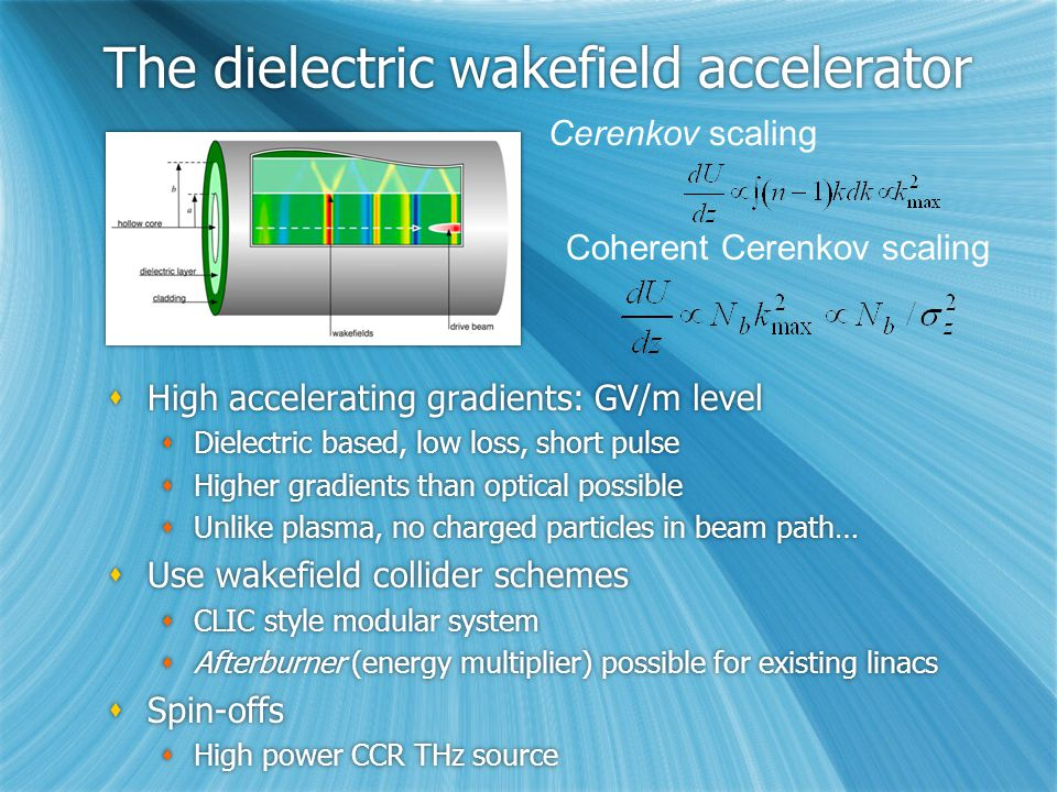 Dielectric Wakefield Accelerator Heuristic View  Electron bunch (  ≈ 1) drives wake in cylindrical dielectric structure  Dependent on structure properties  Generally multi-mode excitation  Wakefields accelerate trailing bunch  Mode wavelengths (quasi-optical)  Peak decelerating field  Design Parameters Ez on-axis, OOPIC * Extremely good beam needed  Transformer ratio (unshaped beam)