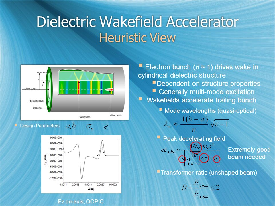 Dielectric Wakefield Accelerator Heuristic View  Electron bunch (  ≈ 1) drives wake in cylindrical dielectric structure  Dependent on structure properties  Generally multi-mode excitation  Wakefields accelerate trailing bunch  Mode wavelengths (quasi-optical)  Peak decelerating field  Design Parameters Ez on-axis, OOPIC * Extremely good beam needed  Transformer ratio (unshaped beam)