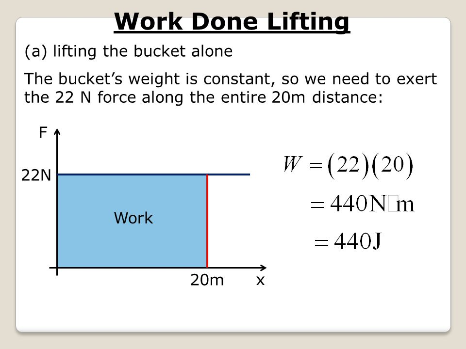 Work Done Lifting (a) lifting the bucket alone The bucket's weight is constant, so we need to exert the 22 N force along the entire 20m distance: F x 22N 20m Work