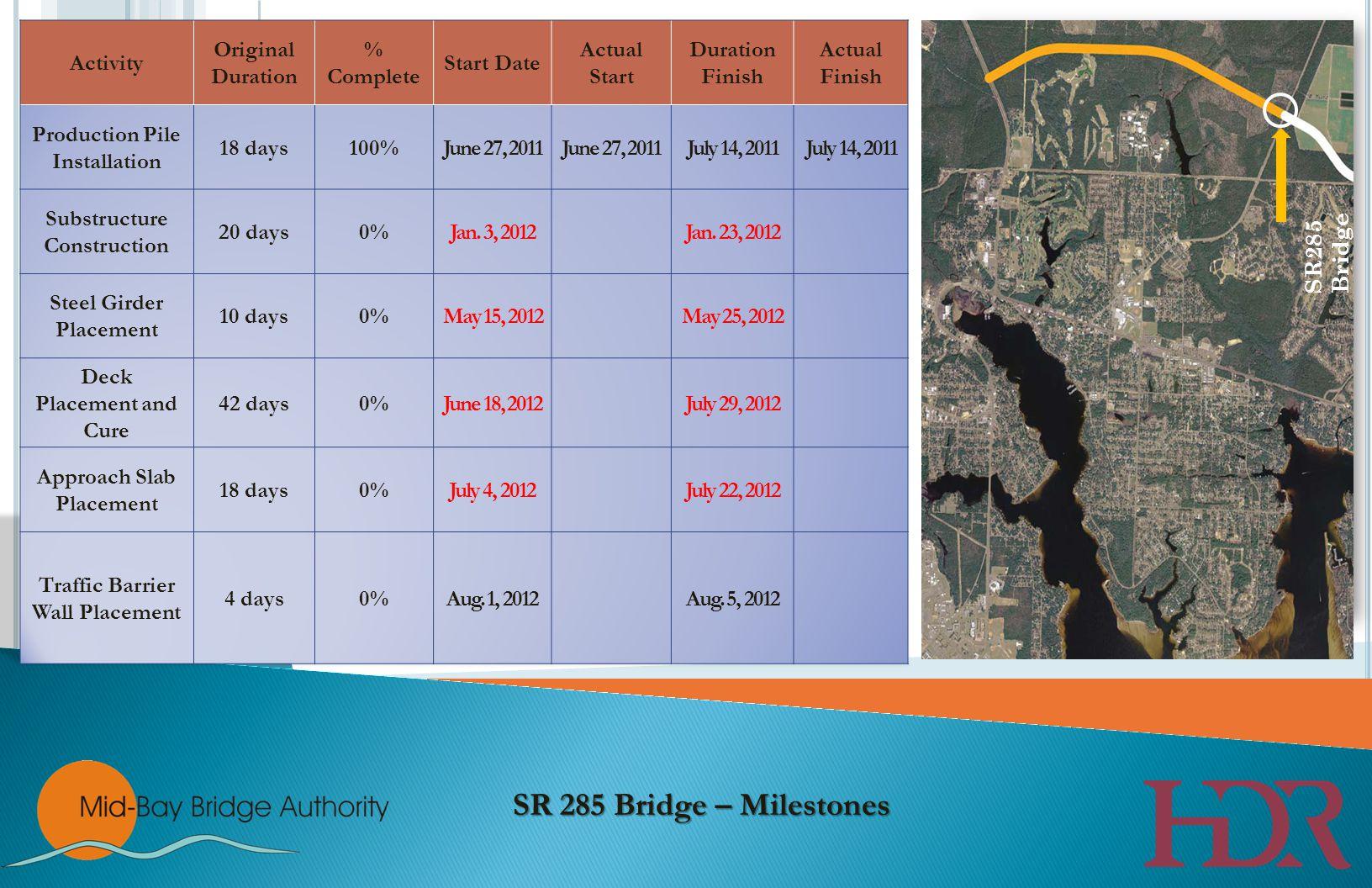 Range Road Bridge SR 285 Bridge – Milestones SR285 Bridge