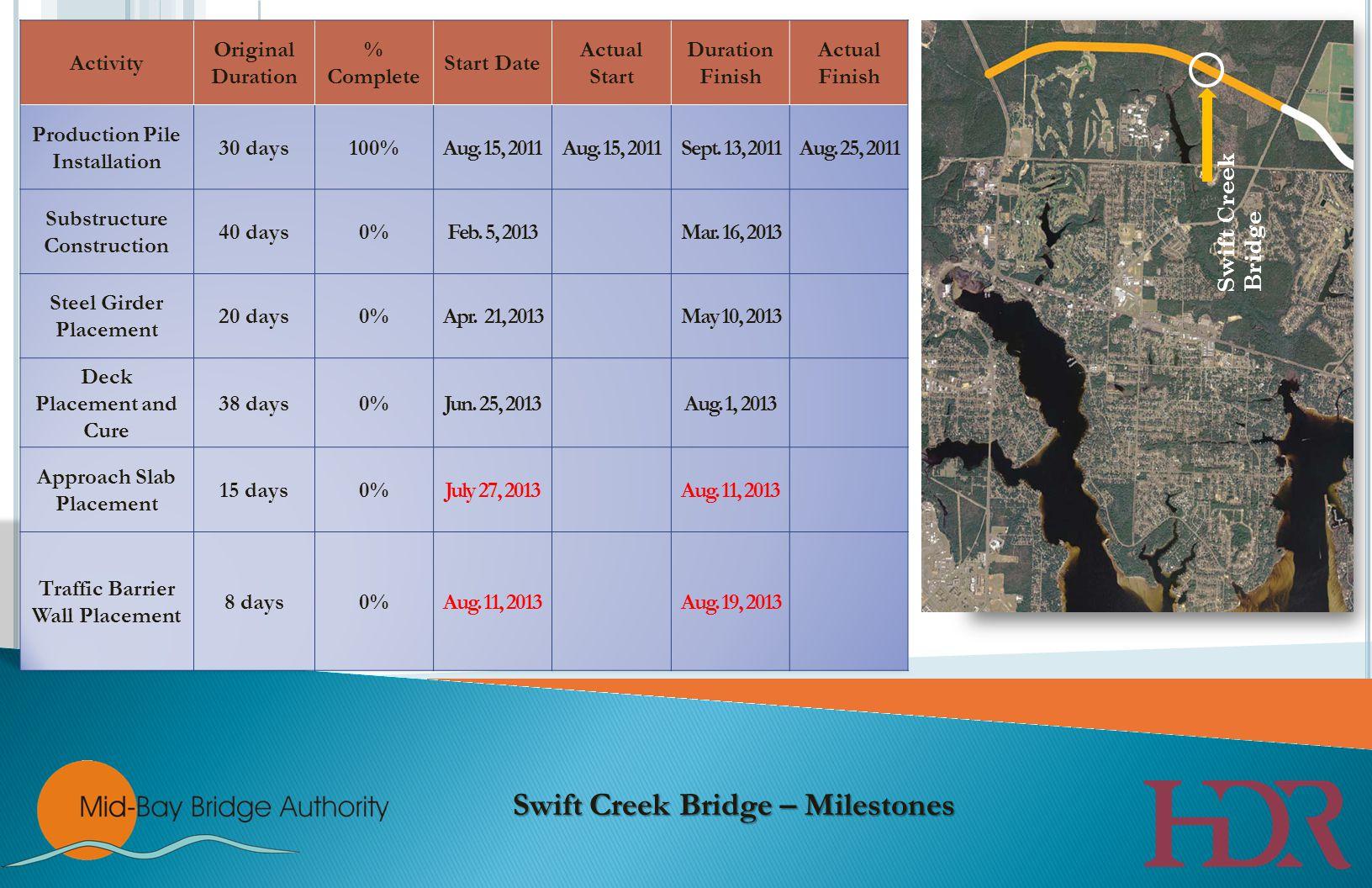 Range Road Bridge Swift Creek Bridge – Milestones Swift Creek Bridge